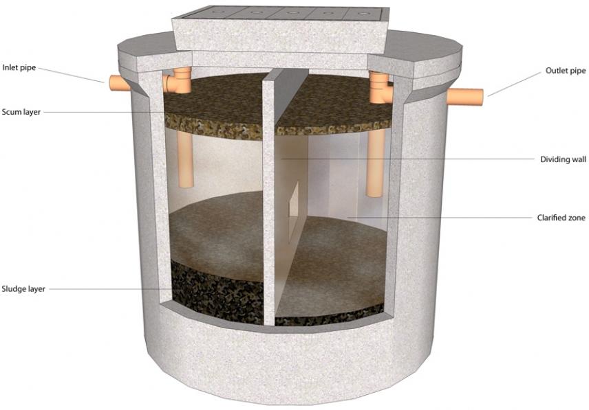 Moylough concrete septic tanks for Septic tank distribution box location