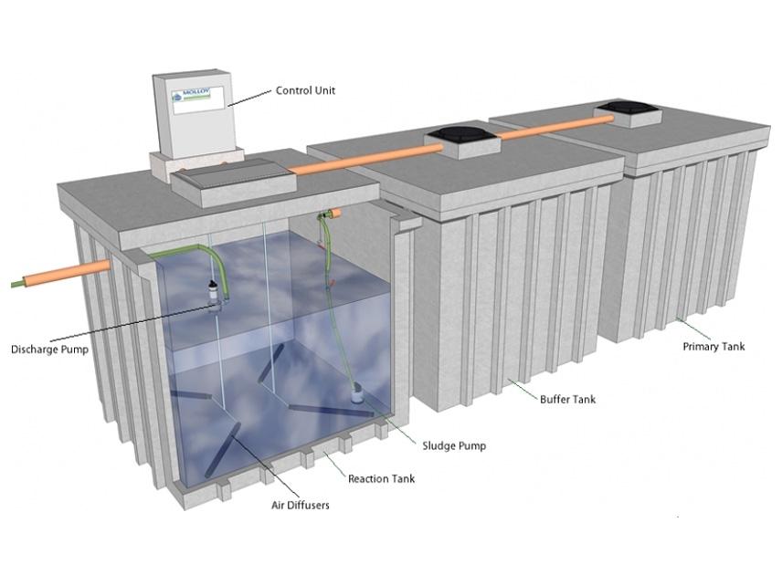 Moylough Concrete Wastewater Treatment
