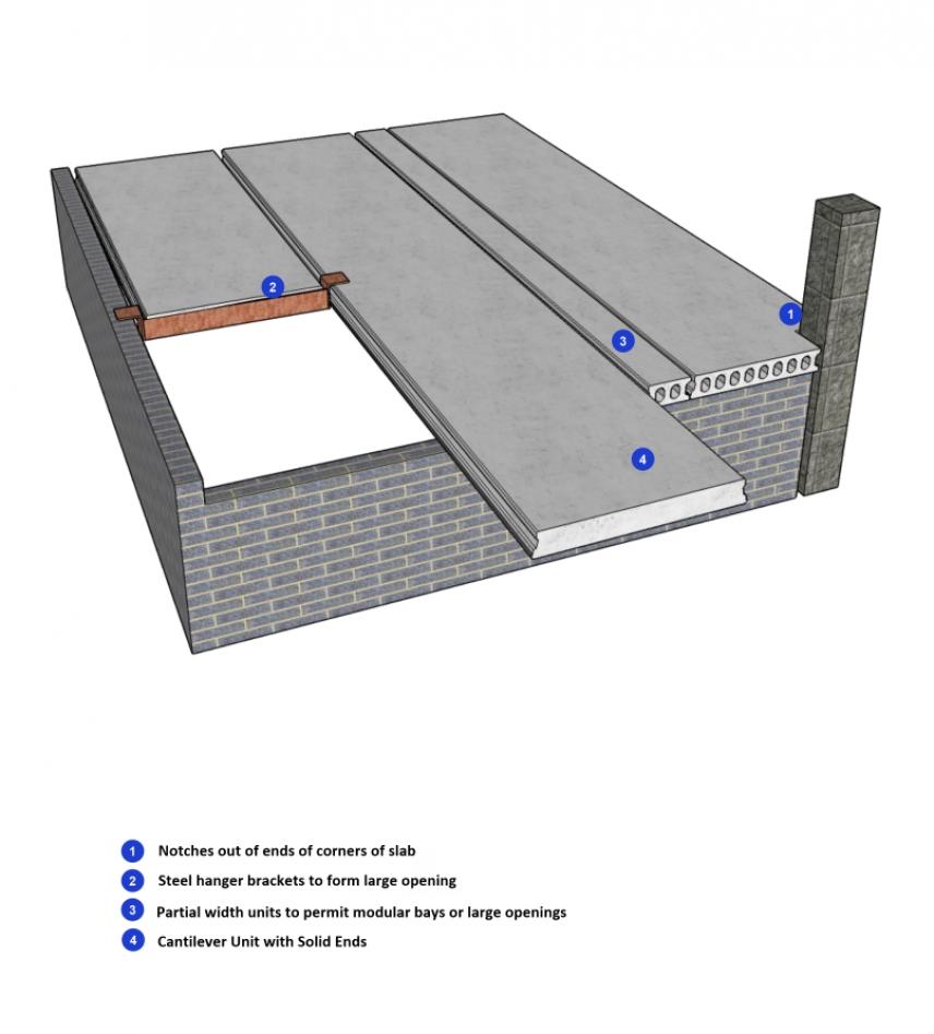 Hollow Core Precast Concrete Floor Panels Diagram : Moylough concrete hollowcore flooring